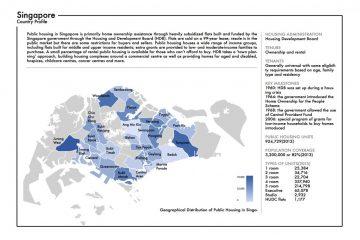 d-singapore-1-1024x683